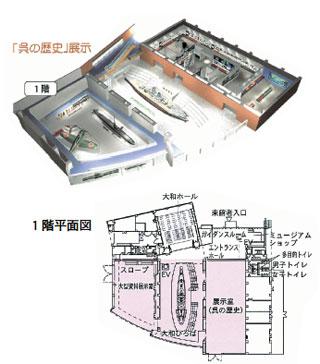 1階の展示概要と平面図