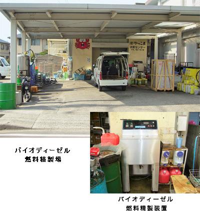 画像:バイオディーゼル燃料精製場