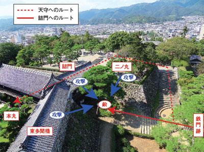 画像:天守から見た詰門と枡形の構造