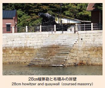 28cm榴弾砲と布積みの岸壁